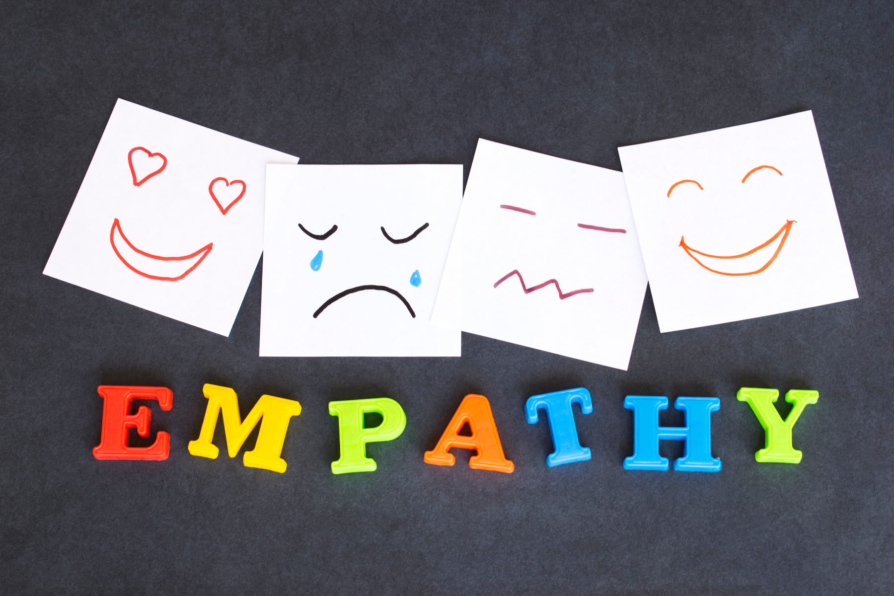 "The word ""empathy"" spelled in colourful letters, with drawings of different facial expressions above"